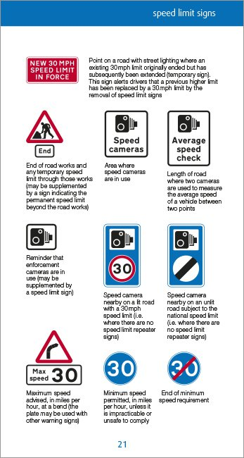 Know your Traffic Signs page 21
